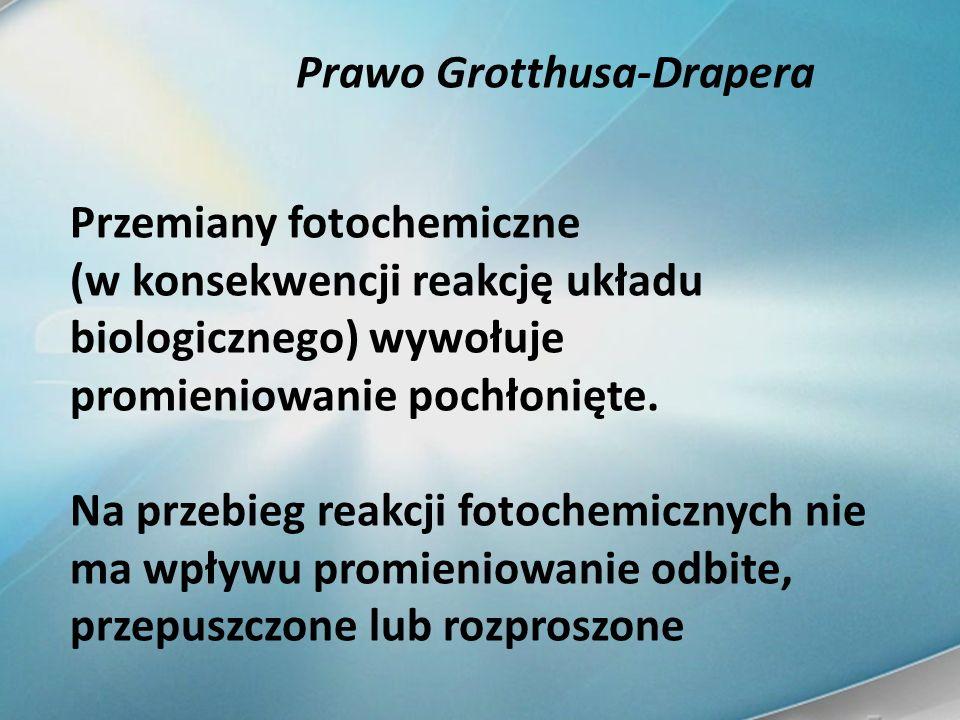 Prawo Grotthusa-Drapera