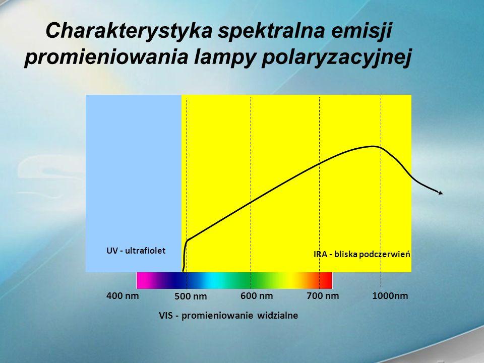Charakterystyka spektralna emisji promieniowania lampy polaryzacyjnej