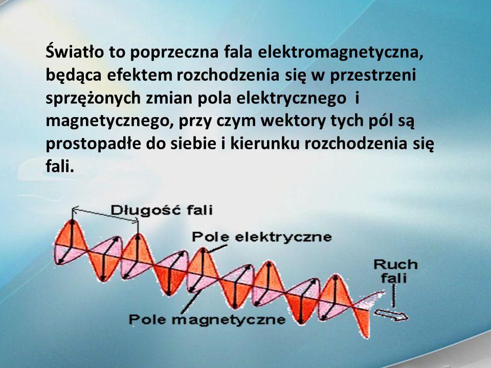 Światło to poprzeczna fala elektromagnetyczna, będąca efektem rozchodzenia się w przestrzeni sprzężonych zmian pola elektrycznego i magnetycznego, przy czym wektory tych pól są prostopadłe do siebie i kierunku rozchodzenia się fali.
