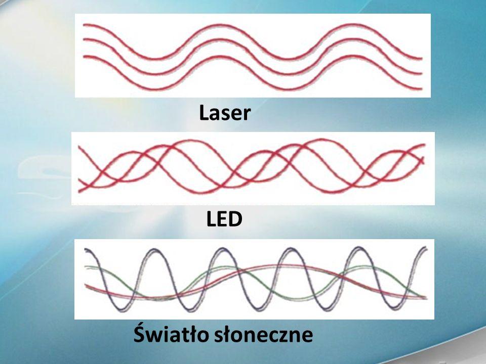 Laser LED Światło słoneczne