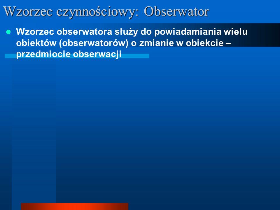 Wzorzec czynnościowy: Obserwator