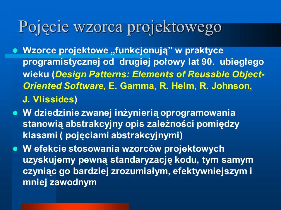 Pojęcie wzorca projektowego