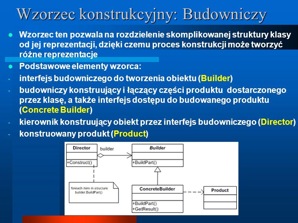 Wzorzec konstrukcyjny: Budowniczy