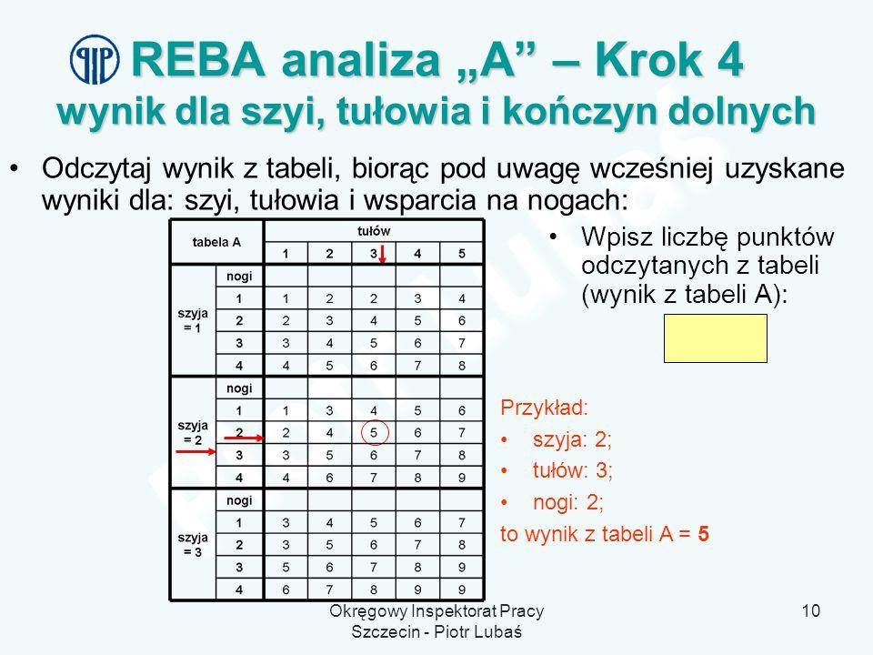 """REBA analiza """"A – Krok 4 wynik dla szyi, tułowia i kończyn dolnych"""