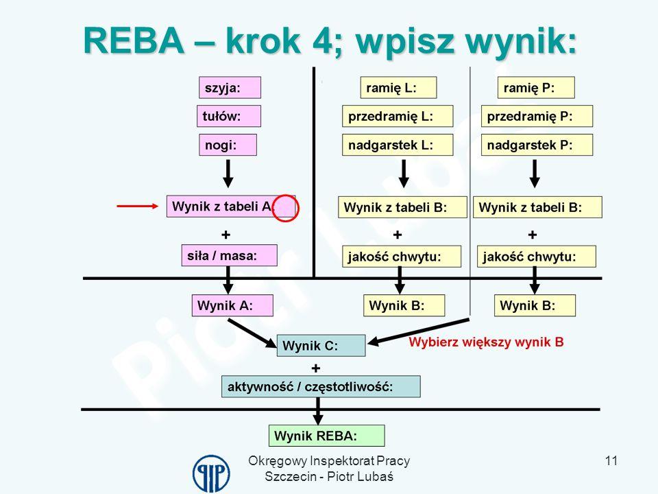 REBA – krok 4; wpisz wynik: