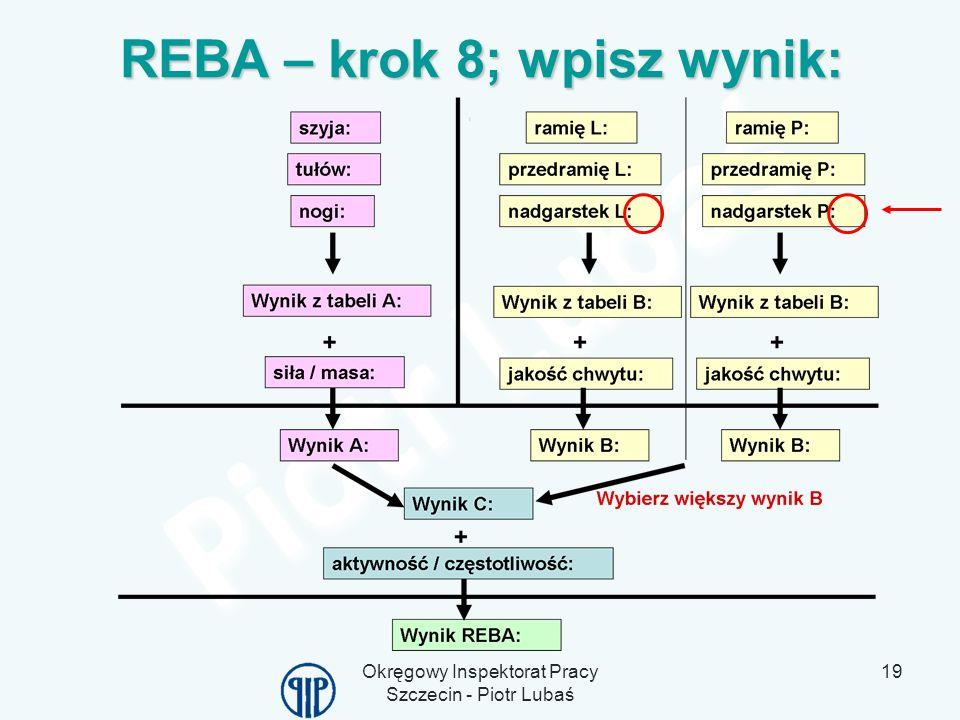REBA – krok 8; wpisz wynik: