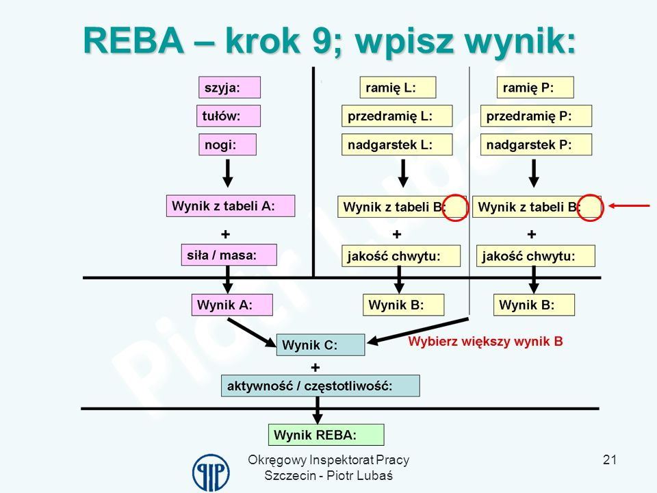 REBA – krok 9; wpisz wynik: