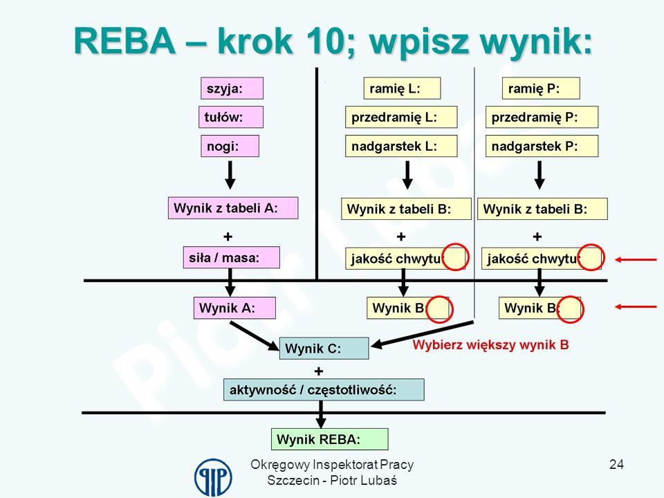 REBA – krok 10; wpisz wynik: