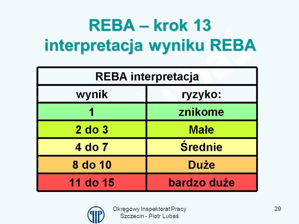 REBA – krok 13 interpretacja wyniku REBA