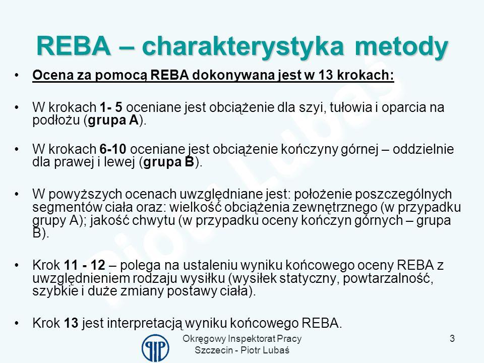 REBA – charakterystyka metody