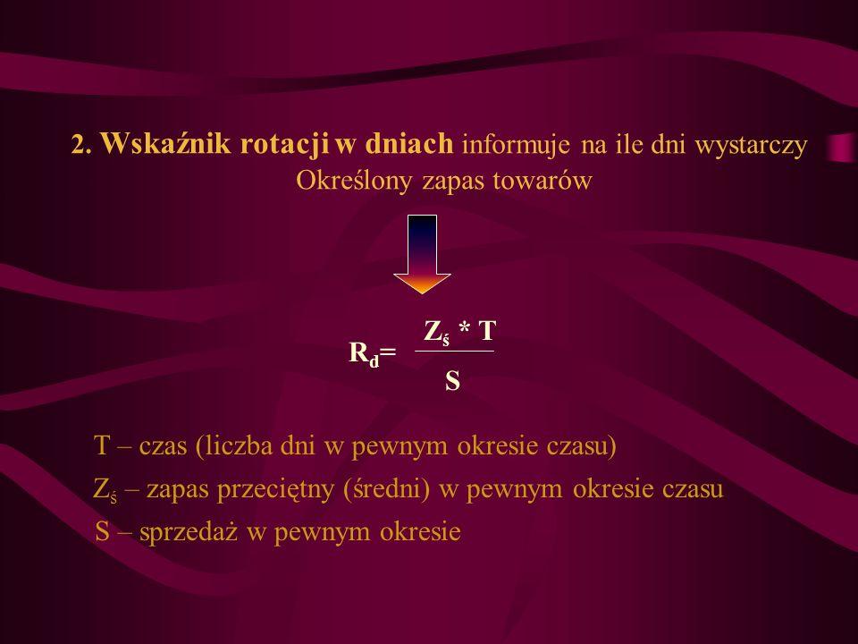 2. Wskaźnik rotacji w dniach informuje na ile dni wystarczy