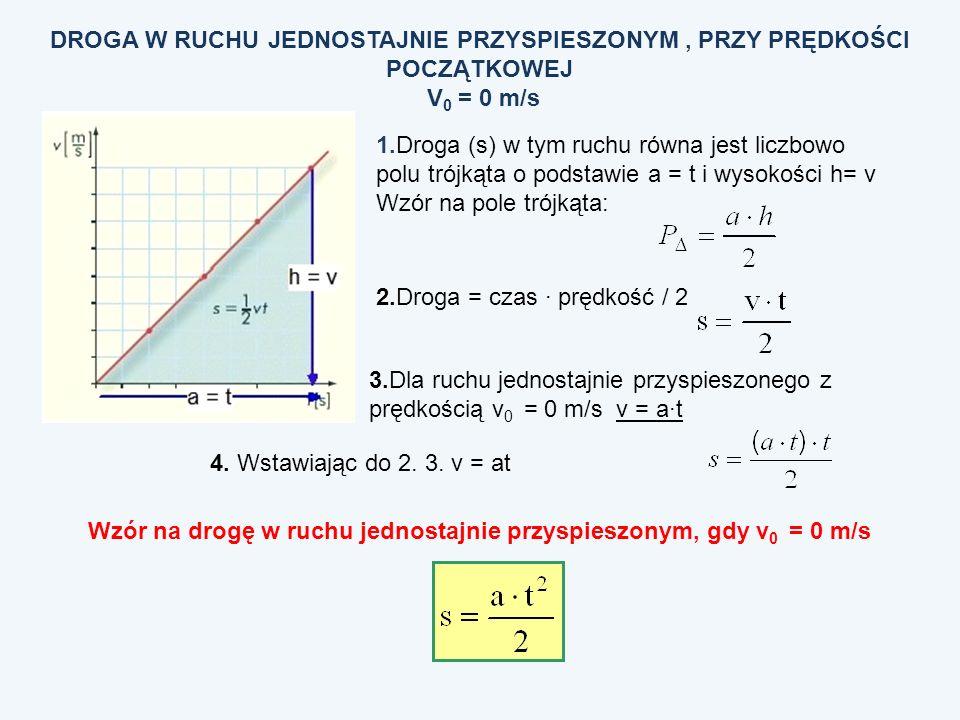 Wzór na drogę w ruchu jednostajnie przyspieszonym, gdy v0 = 0 m/s