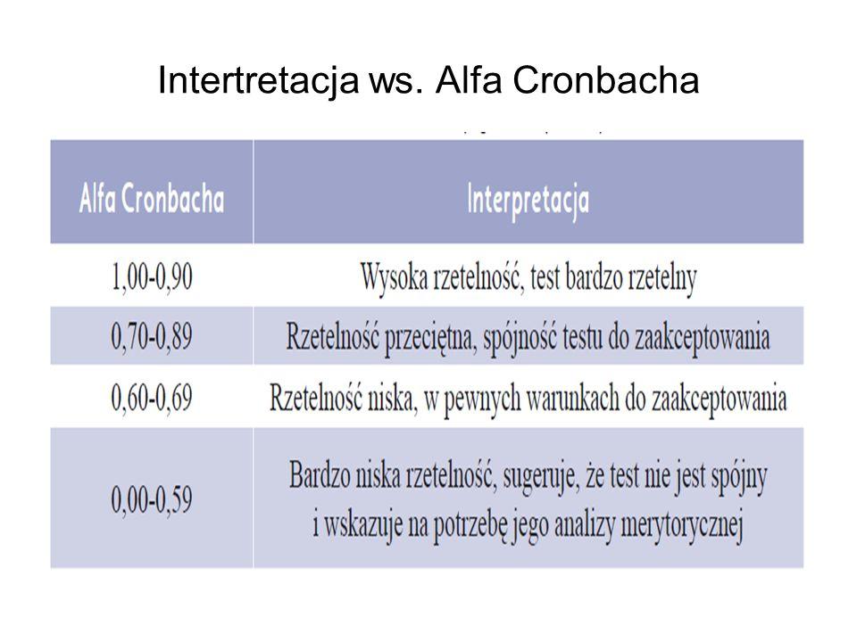 Intertretacja ws. Alfa Cronbacha
