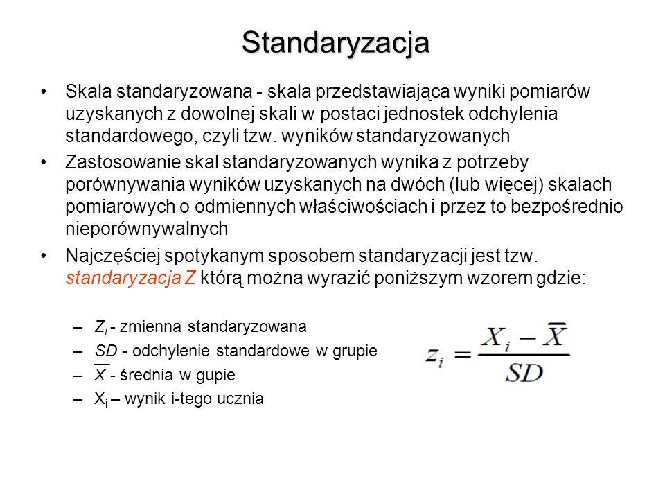 Standaryzacja