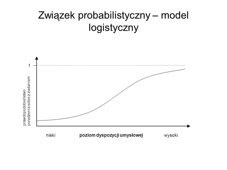 Związek probabilistyczny – model logistyczny