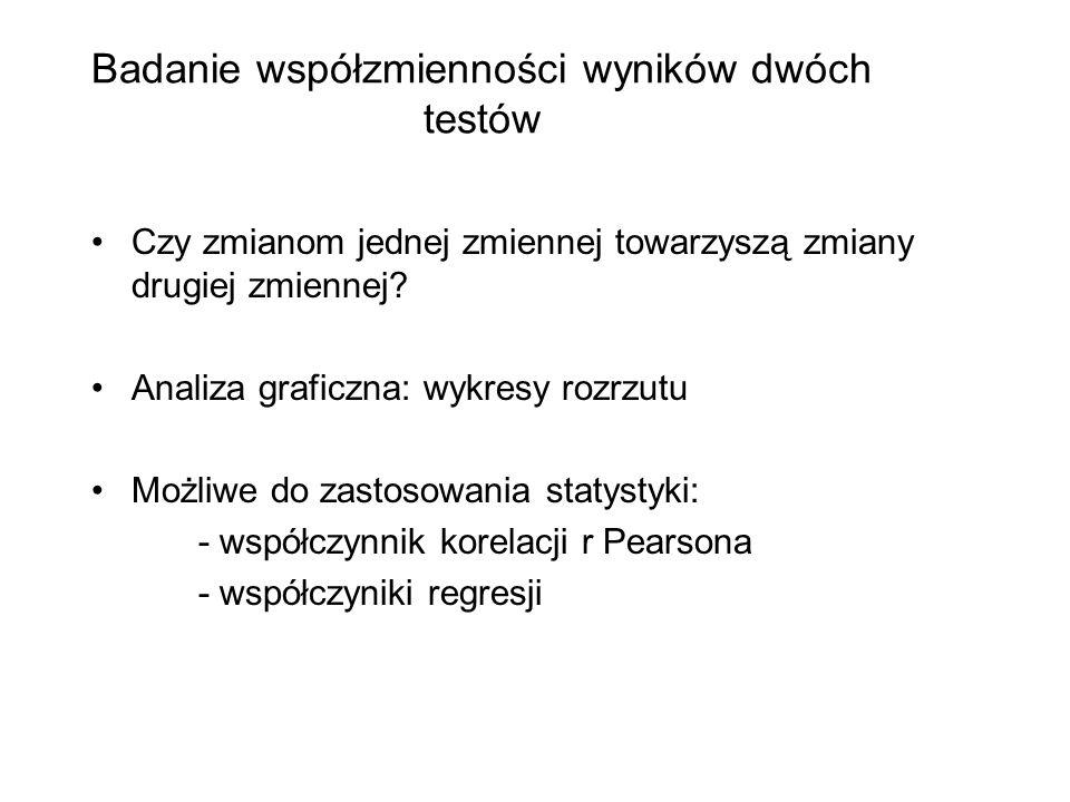 Badanie współzmienności wyników dwóch testów