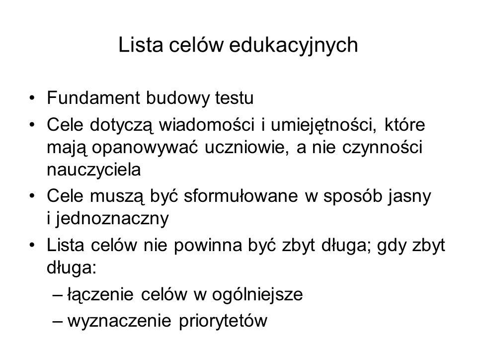 Lista celów edukacyjnych