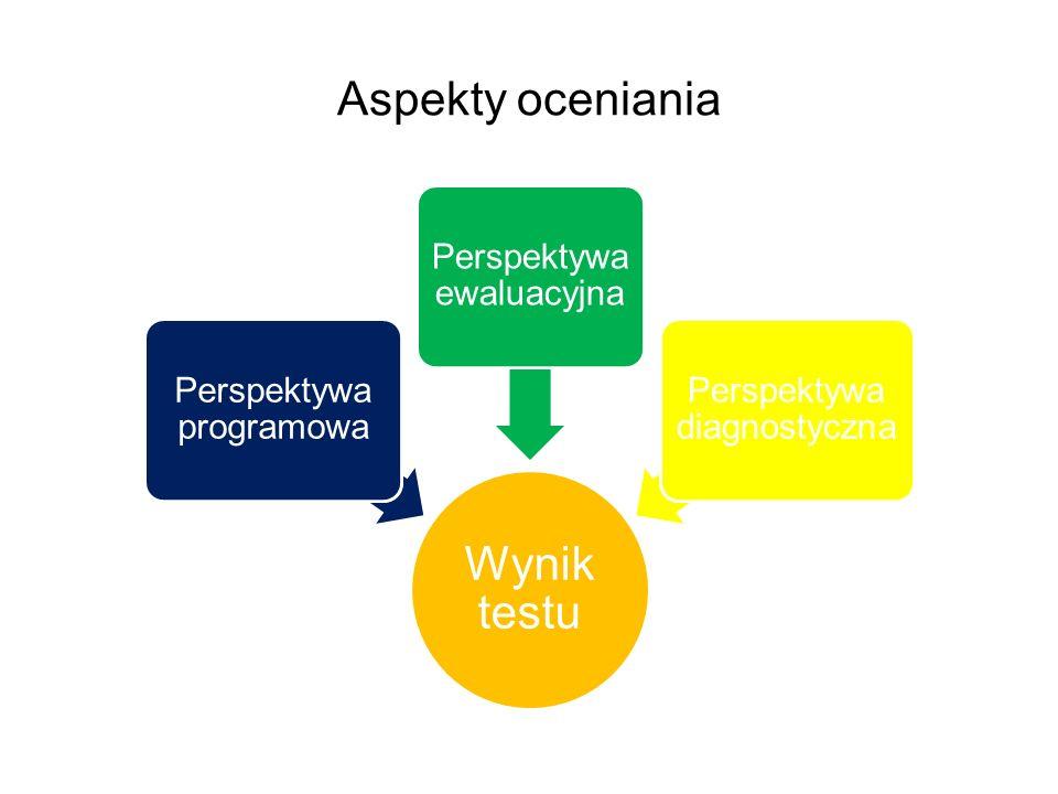 Aspekty oceniania Wynik testu Perspektywa programowa