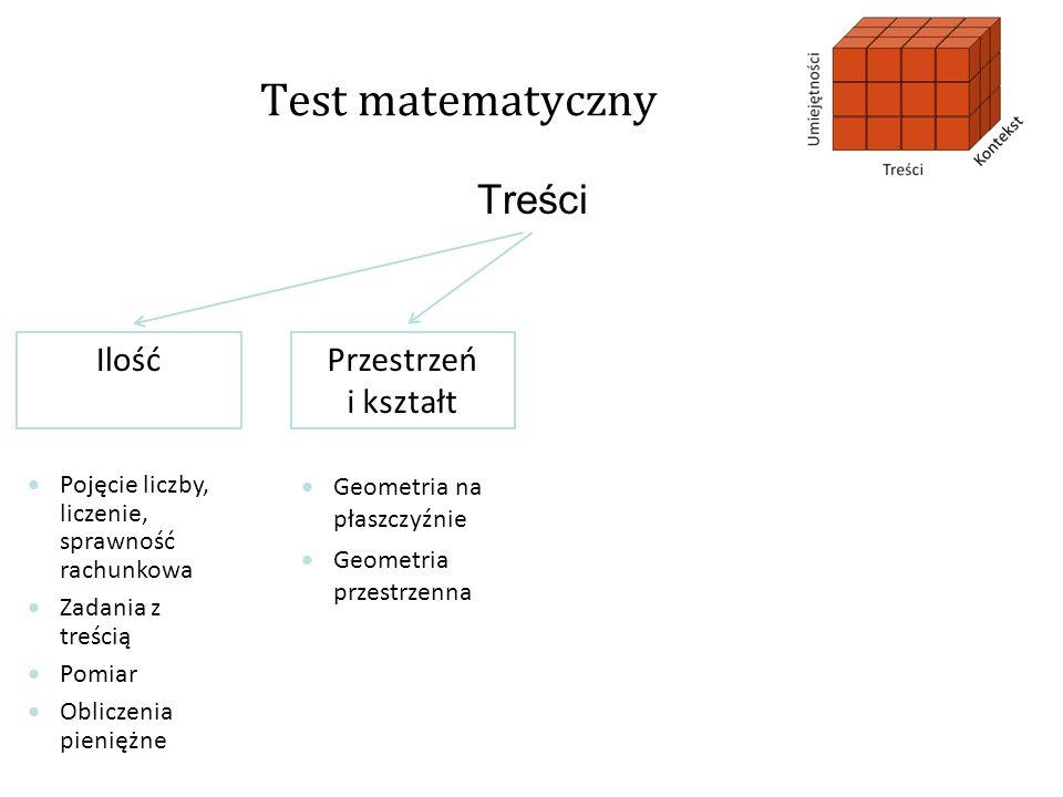 Test matematyczny Treści Ilość Przestrzeń i kształt
