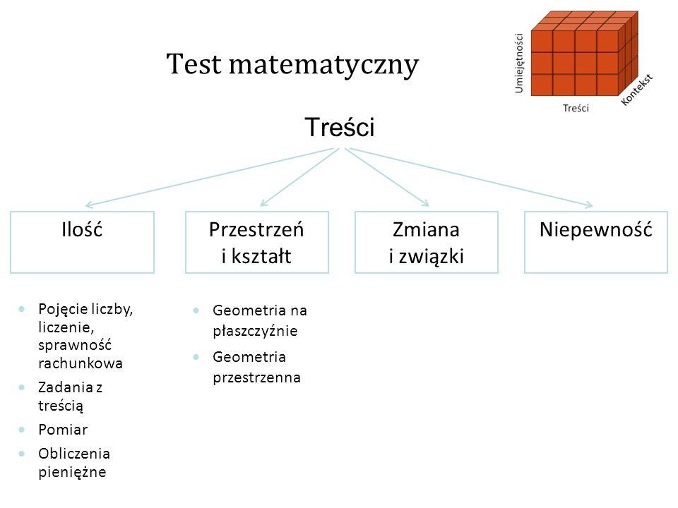 Test matematyczny Treści Ilość Przestrzeń i kształt Zmiana i związki