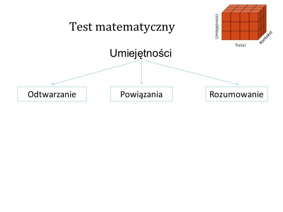Test matematyczny Umiejętności Odtwarzanie Powiązania Rozumowanie