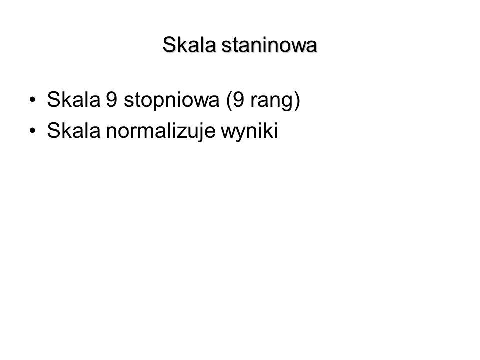 Skala staninowa Skala 9 stopniowa (9 rang) Skala normalizuje wyniki
