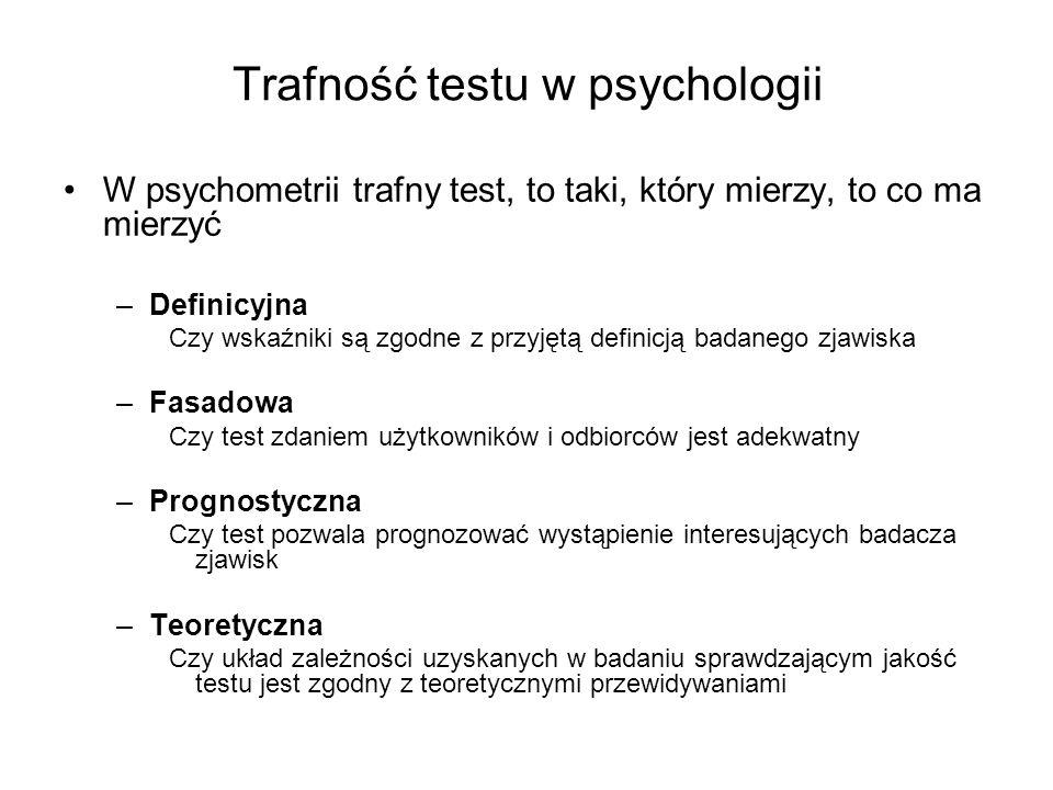 Trafność testu w psychologii