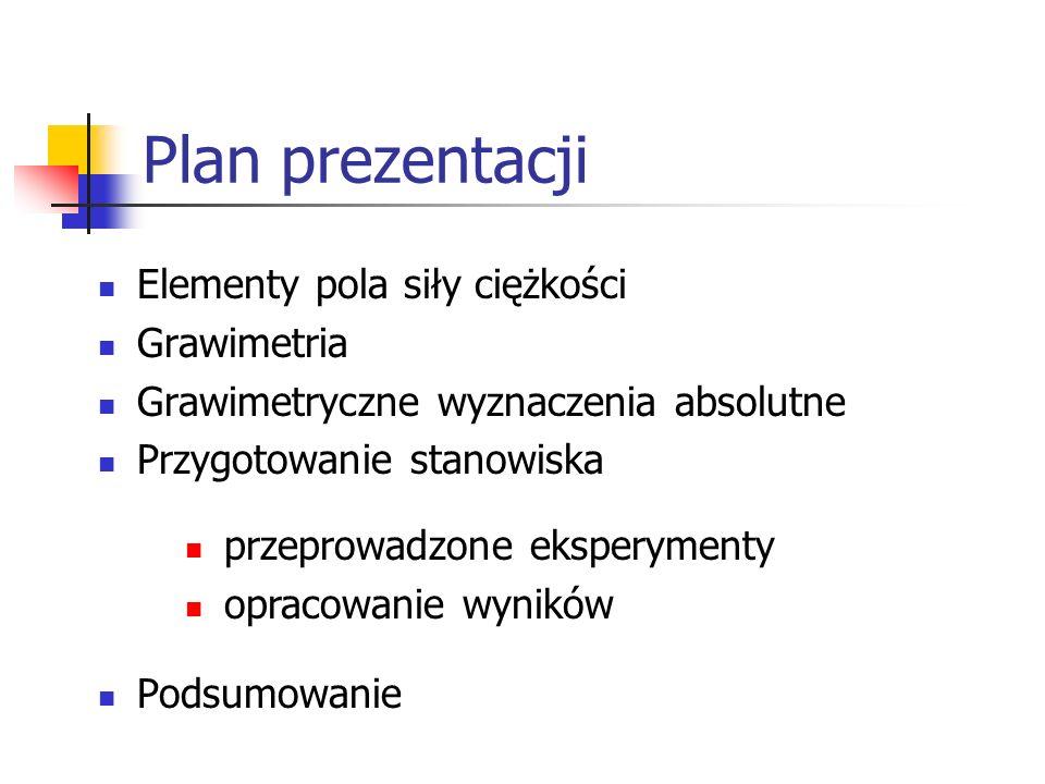 Plan prezentacji Elementy pola siły ciężkości Grawimetria