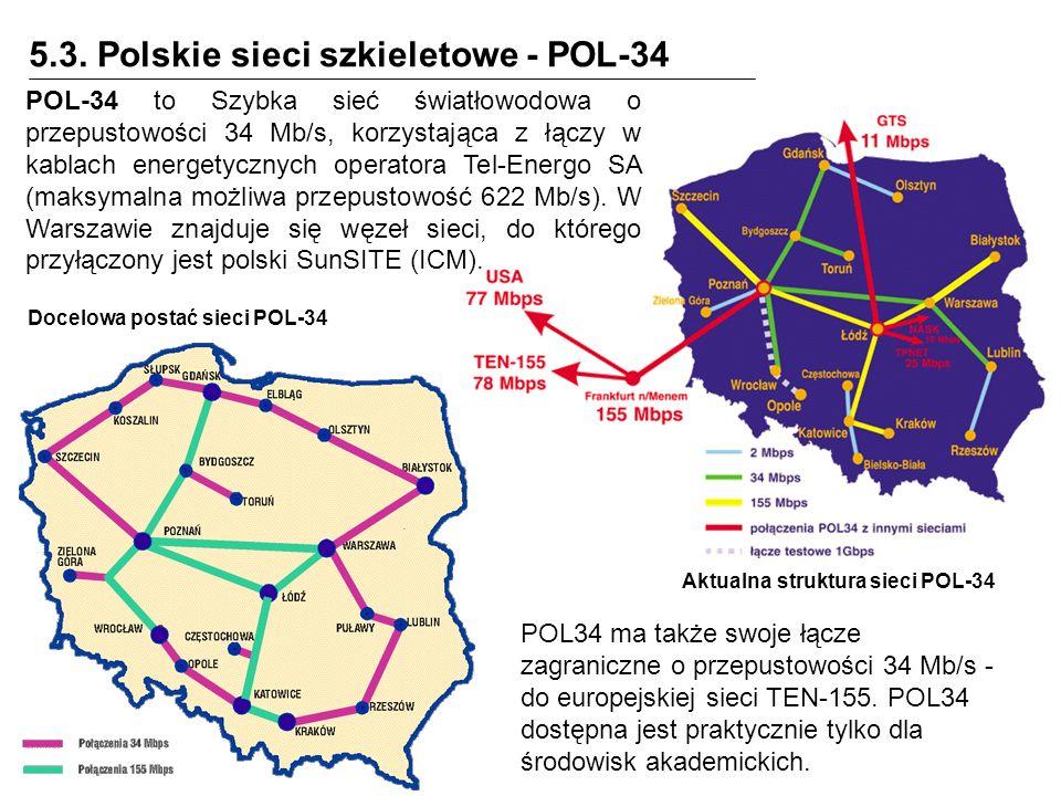5.3. Polskie sieci szkieletowe - POL-34
