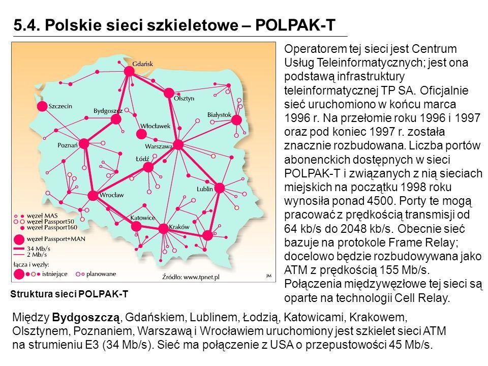 5.4. Polskie sieci szkieletowe – POLPAK-T