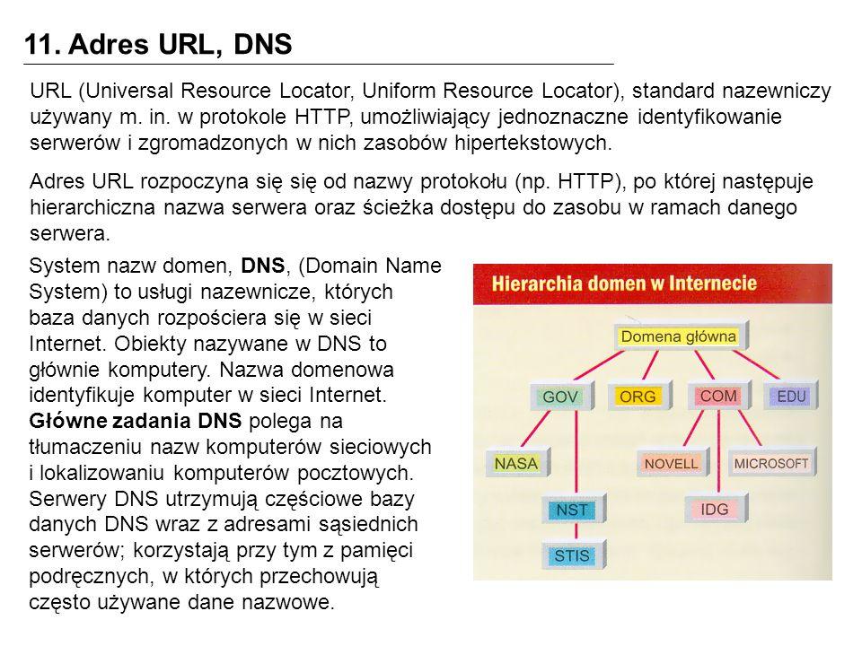 11. Adres URL, DNS