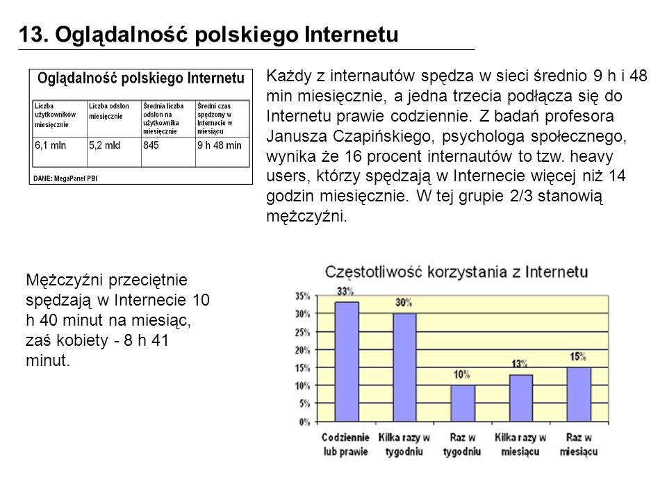13. Oglądalność polskiego Internetu