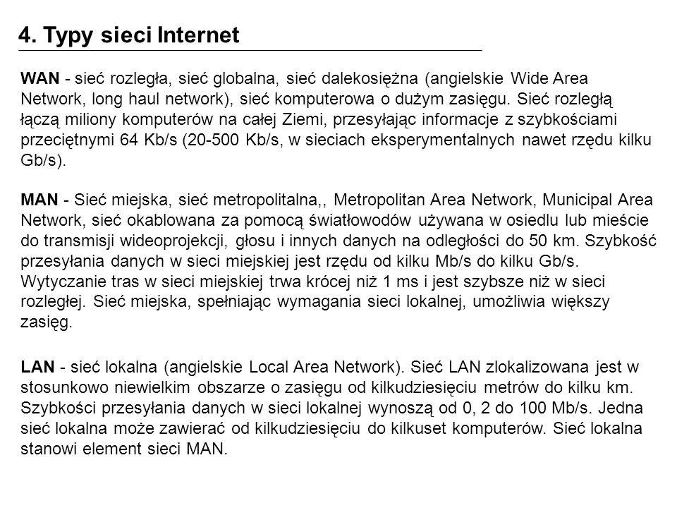 4. Typy sieci Internet