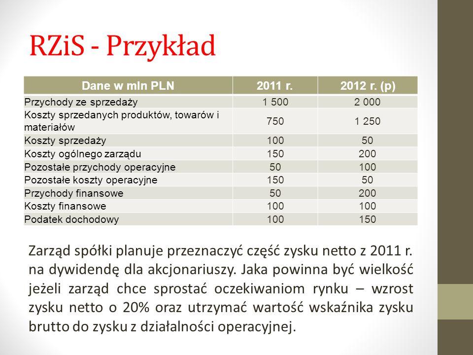 RZiS - Przykład Dane w mln PLN. 2011 r. 2012 r. (p) Przychody ze sprzedaży. 1 500. 2 000. Koszty sprzedanych produktów, towarów i materiałów.