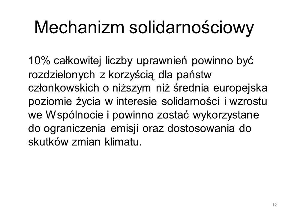 Mechanizm solidarnościowy