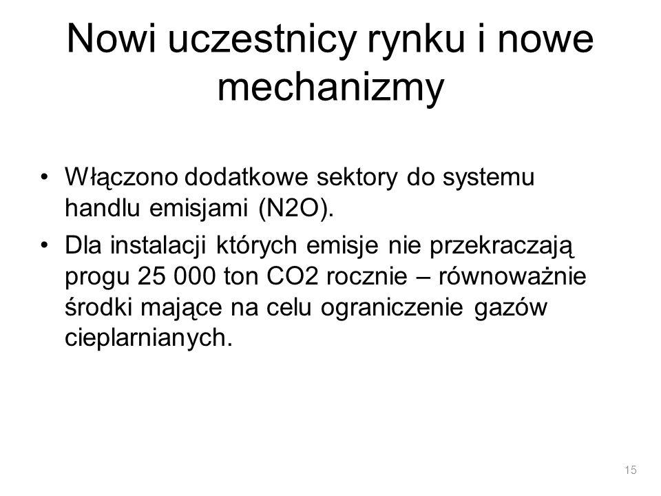 Nowi uczestnicy rynku i nowe mechanizmy
