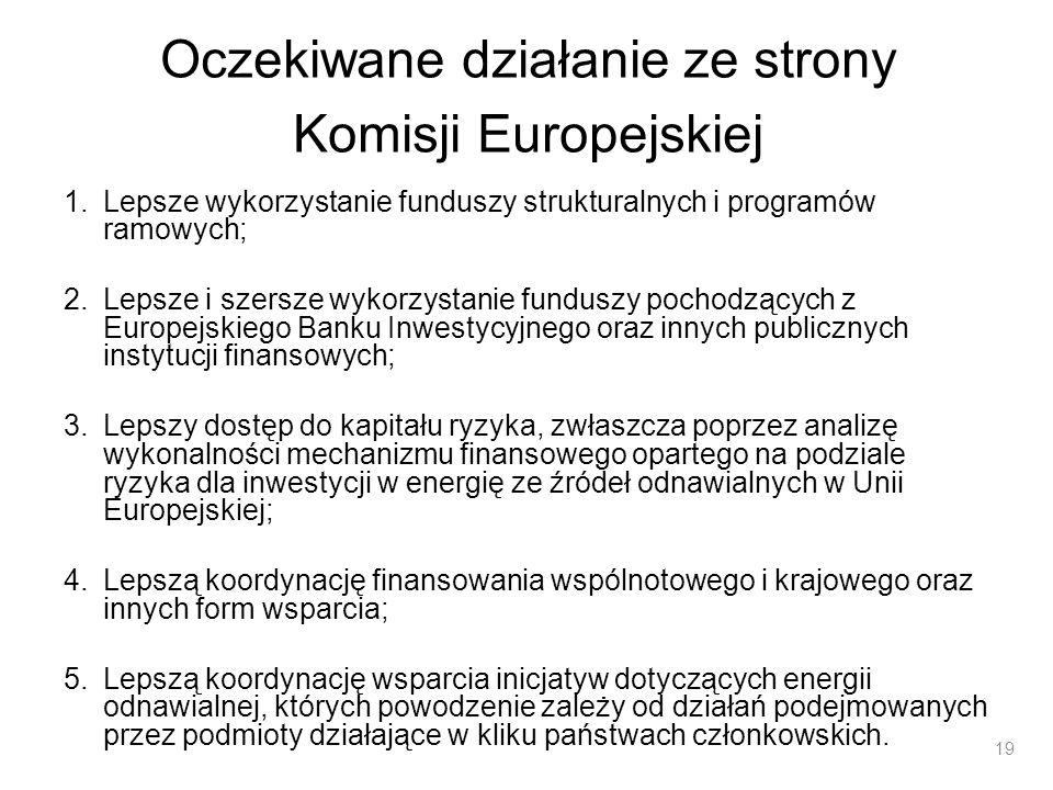 Oczekiwane działanie ze strony Komisji Europejskiej