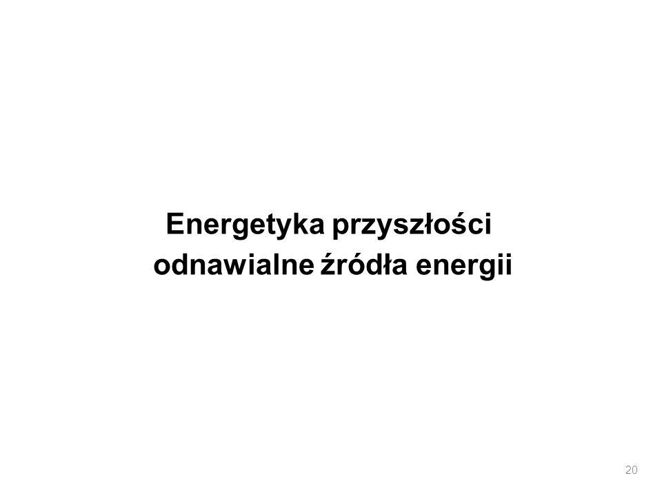Energetyka przyszłości odnawialne źródła energii