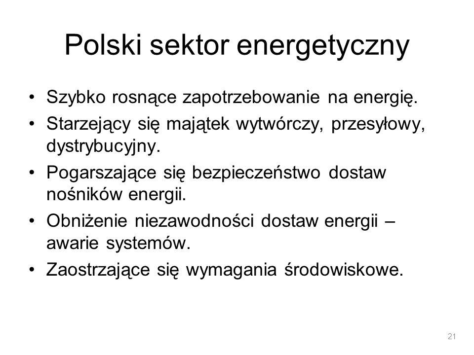 Polski sektor energetyczny