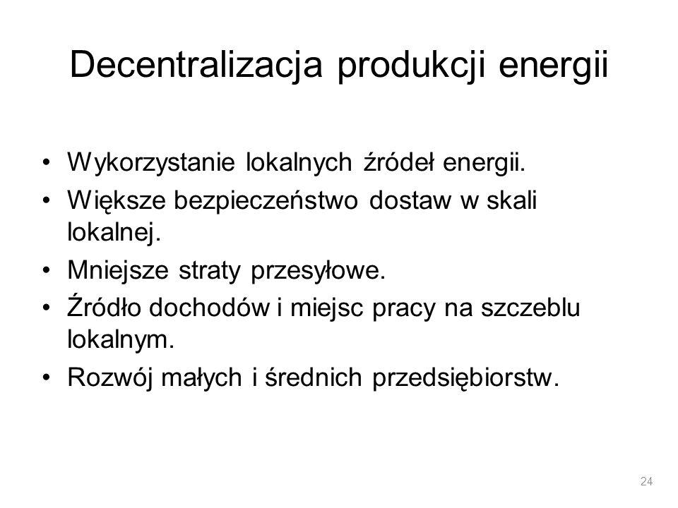 Decentralizacja produkcji energii