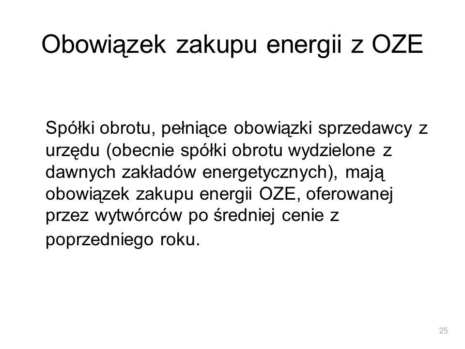 Obowiązek zakupu energii z OZE