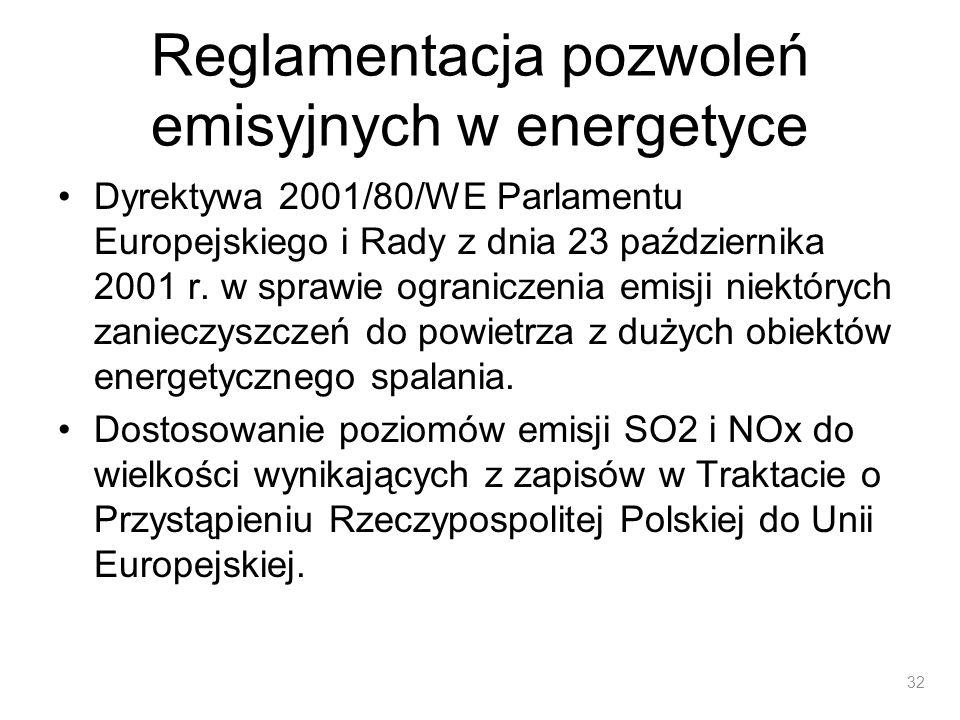 Reglamentacja pozwoleń emisyjnych w energetyce