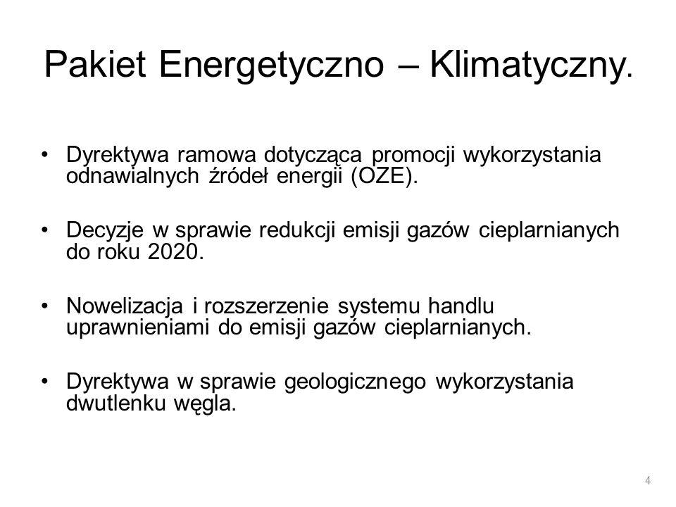 Pakiet Energetyczno – Klimatyczny.
