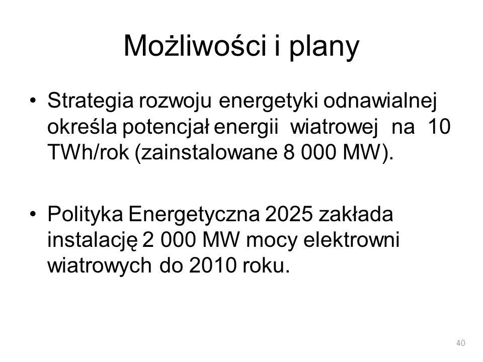 Możliwości i plany Strategia rozwoju energetyki odnawialnej określa potencjał energii wiatrowej na 10 TWh/rok (zainstalowane 8 000 MW).