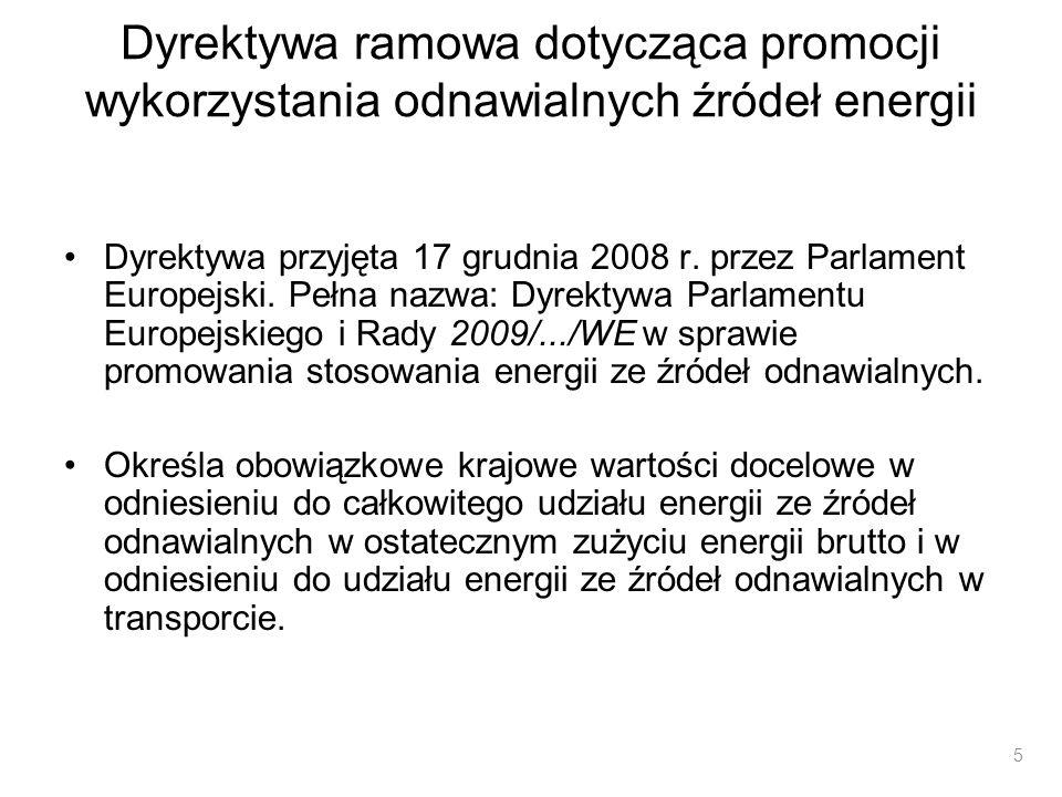 Dyrektywa ramowa dotycząca promocji wykorzystania odnawialnych źródeł energii