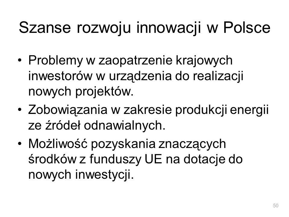 Szanse rozwoju innowacji w Polsce