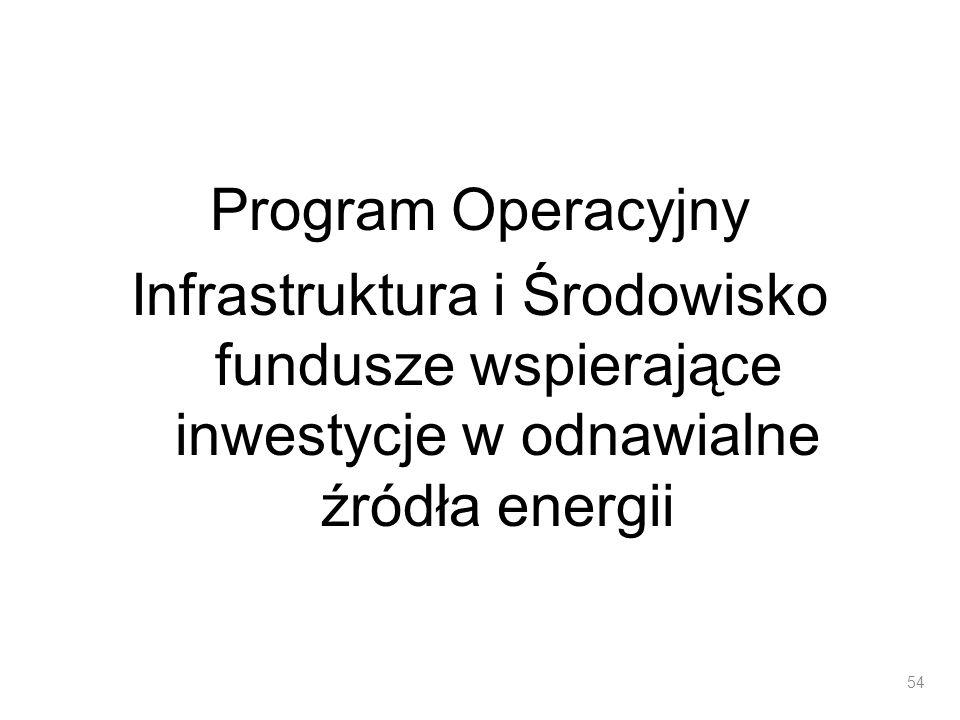 Program Operacyjny Infrastruktura i Środowisko fundusze wspierające inwestycje w odnawialne źródła energii
