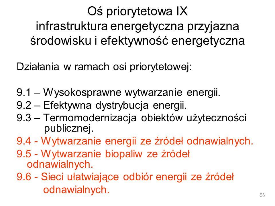 Oś priorytetowa IX infrastruktura energetyczna przyjazna środowisku i efektywność energetyczna