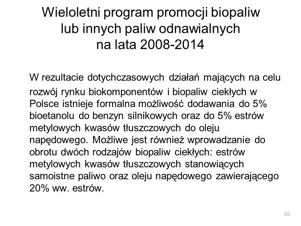 Wieloletni program promocji biopaliw lub innych paliw odnawialnych na lata 2008-2014