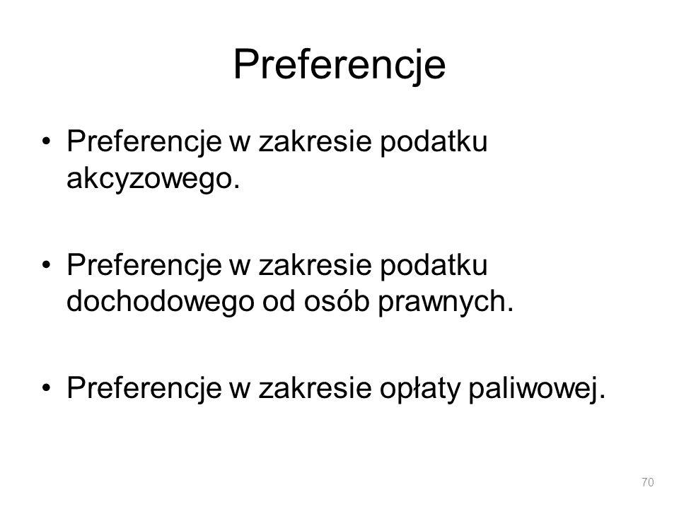 Preferencje Preferencje w zakresie podatku akcyzowego.